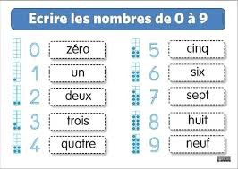 'Les nombres' in French